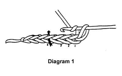 Diagram 1 double crochet