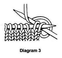 Diagram 3 method for decreasing stitches